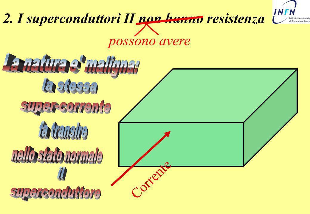Corrente 2. I superconduttori II non hanno resistenza possono avere