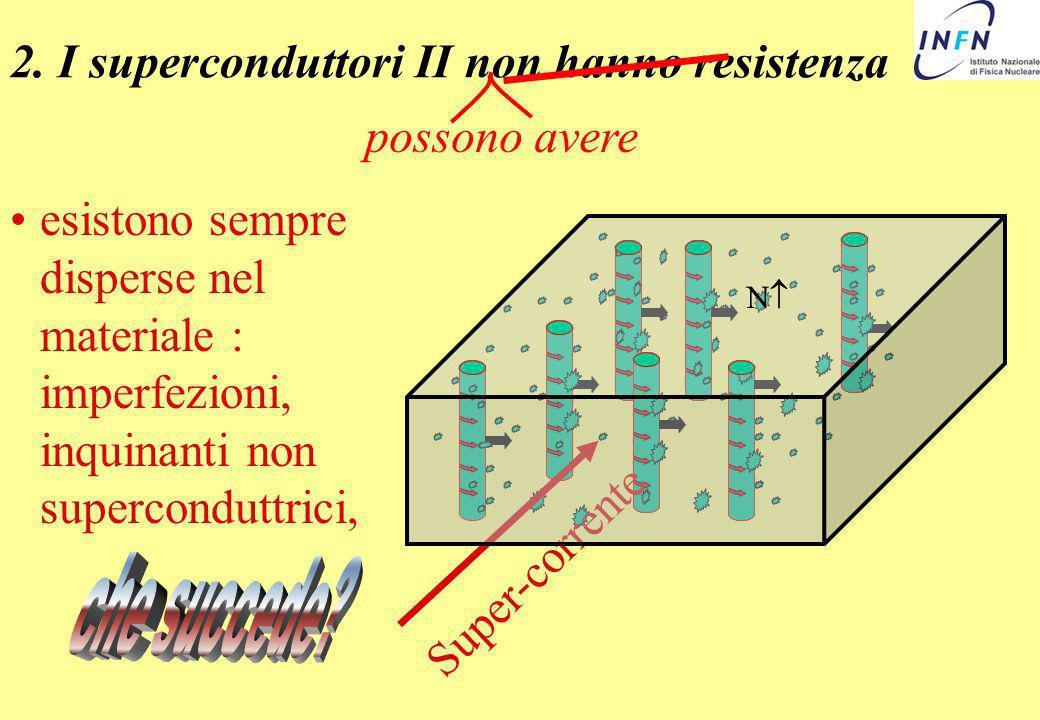 2. I superconduttori II non hanno resistenza possono avere esistono sempre disperse nel materiale : imperfezioni, inquinanti non superconduttrici, Sup