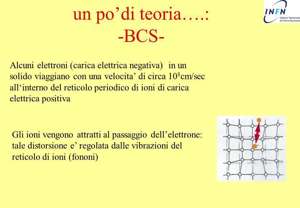 un podi teoria….: -BCS- Alcuni elettroni (carica elettrica negativa) in un solido viaggiano con una velocita di circa 10 8 cm/sec allinterno del retic