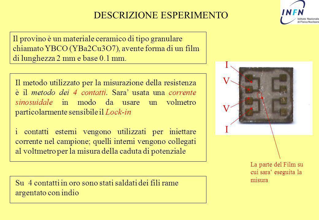 DESCRIZIONE ESPERIMENTO Il metodo utilizzato per la misurazione della resistenza è il metodo dei 4 contatti. Sara usata una corrente sinosuidale in mo