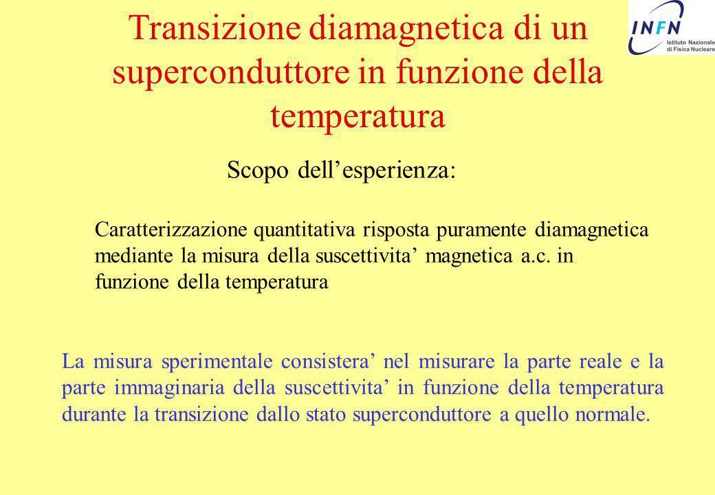 Scopo dellesperienza: Caratterizzazione quantitativa risposta puramente diamagnetica mediante la misura della suscettivita magnetica a.c. in funzione