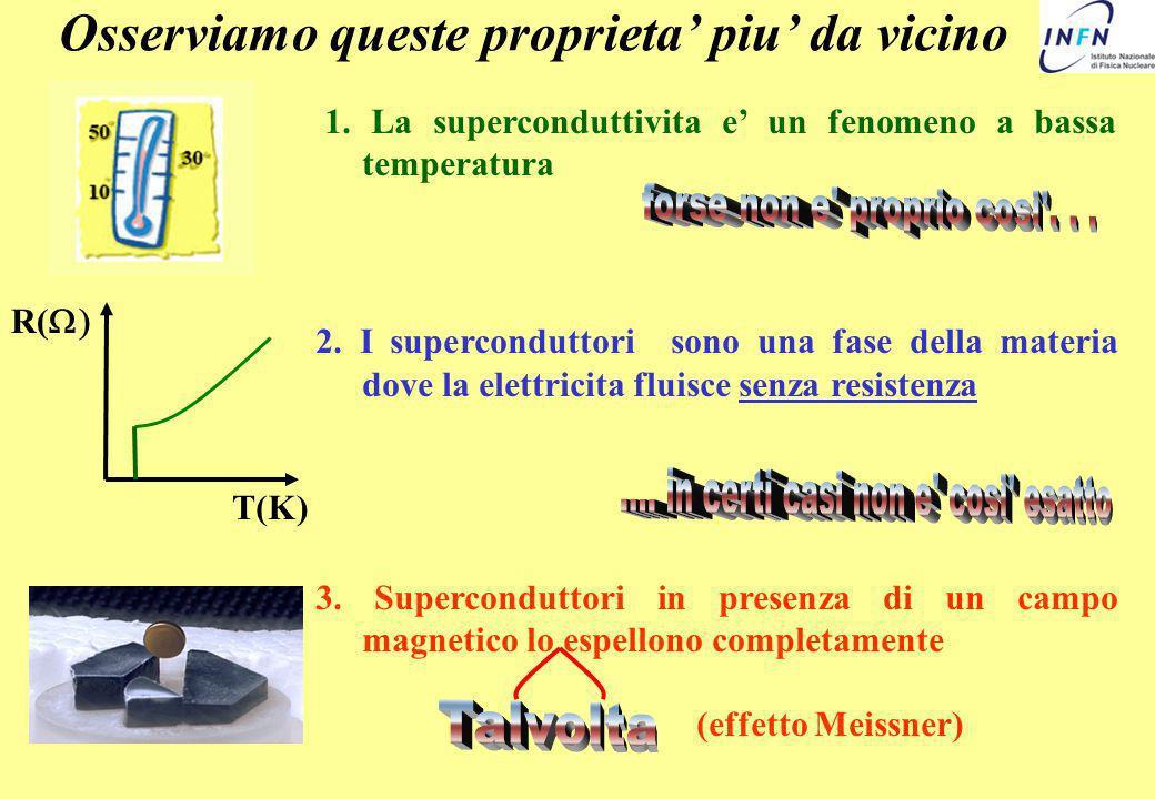 1. La superconduttivita e un fenomeno a bassa temperatura 2. I superconduttori sono una fase della materia dove la elettricita fluisce senza resistenz