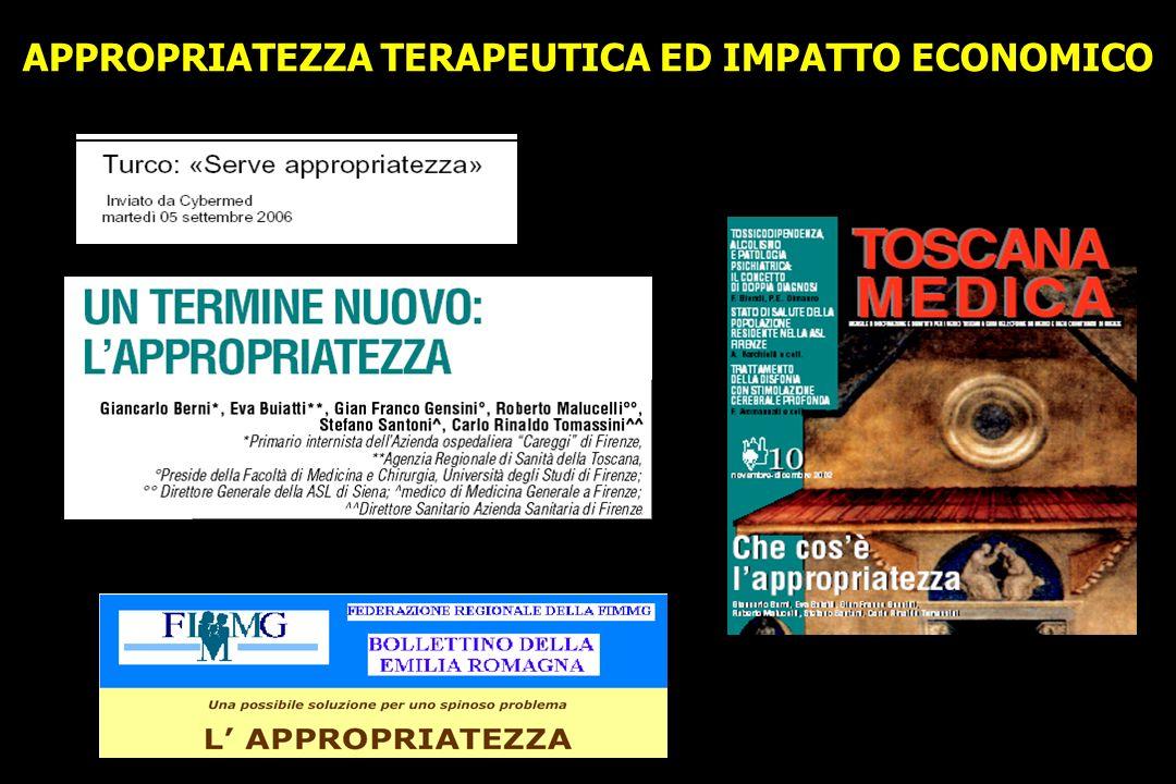 APPROPRIATEZZA TERAPEUTICA ED IMPATTO ECONOMICO