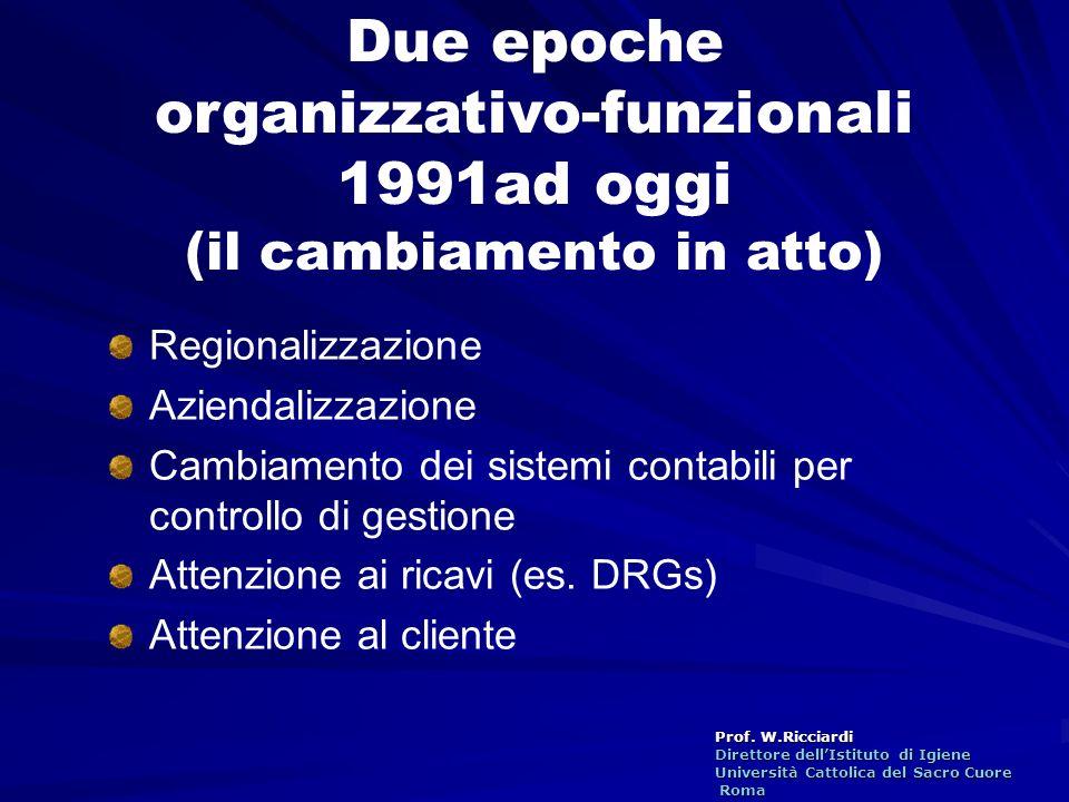 Prof. W.Ricciardi Direttore dellIstituto di Igiene Università Cattolica del Sacro Cuore Roma Roma Due epoche organizzativo-funzionali 1991ad oggi (il