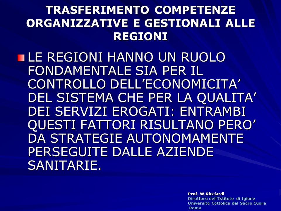 Prof. W.Ricciardi Direttore dellIstituto di Igiene Università Cattolica del Sacro Cuore Roma Roma TRASFERIMENTO COMPETENZE ORGANIZZATIVE E GESTIONALI