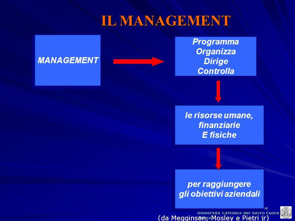 Prof. W.Ricciardi Direttore dellIstituto di Igiene Università Cattolica del Sacro Cuore Roma Roma IL MANAGEMENT MANAGEMENT le risorse umane, finanziar