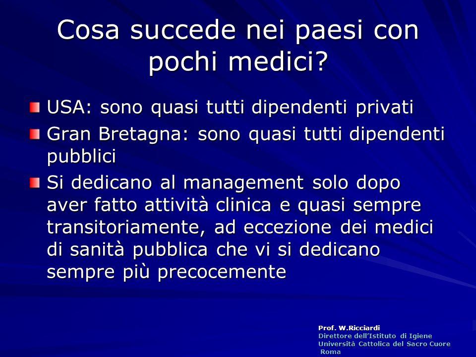 Prof. W.Ricciardi Direttore dellIstituto di Igiene Università Cattolica del Sacro Cuore Roma Roma Cosa succede nei paesi con pochi medici? USA: sono q