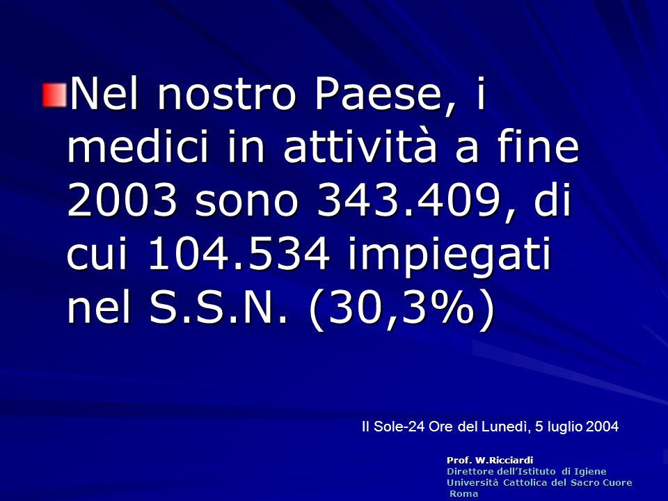 Prof. W.Ricciardi Direttore dellIstituto di Igiene Università Cattolica del Sacro Cuore Roma Roma Nel nostro Paese, i medici in attività a fine 2003 s
