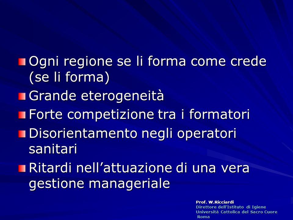 Prof. W.Ricciardi Direttore dellIstituto di Igiene Università Cattolica del Sacro Cuore Roma Roma Ogni regione se li forma come crede (se li forma) Gr