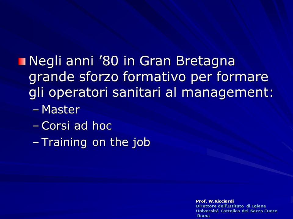 Prof. W.Ricciardi Direttore dellIstituto di Igiene Università Cattolica del Sacro Cuore Roma Roma Negli anni 80 in Gran Bretagna grande sforzo formati