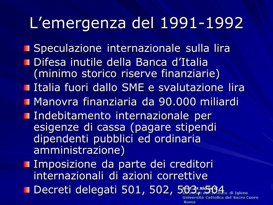 Prof. W.Ricciardi Direttore dellIstituto di Igiene Università Cattolica del Sacro Cuore Roma Roma Lemergenza del 1991-1992 Speculazione internazionale