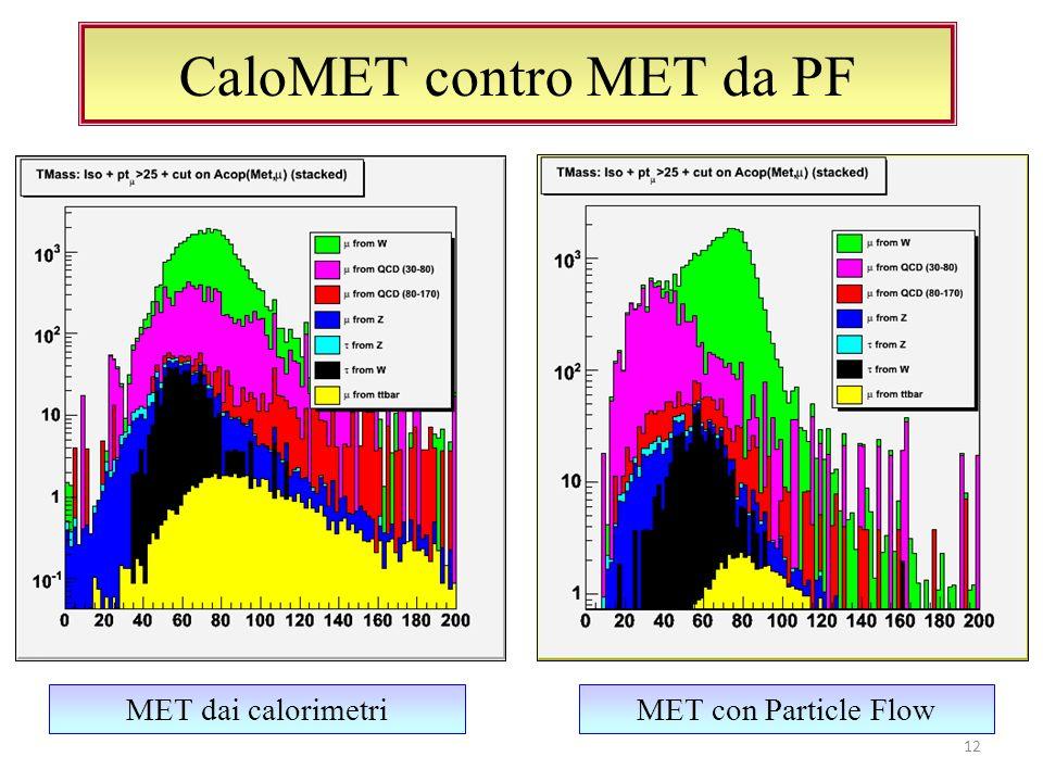 CaloMET contro MET da PF 12 MET con Particle FlowMET dai calorimetri