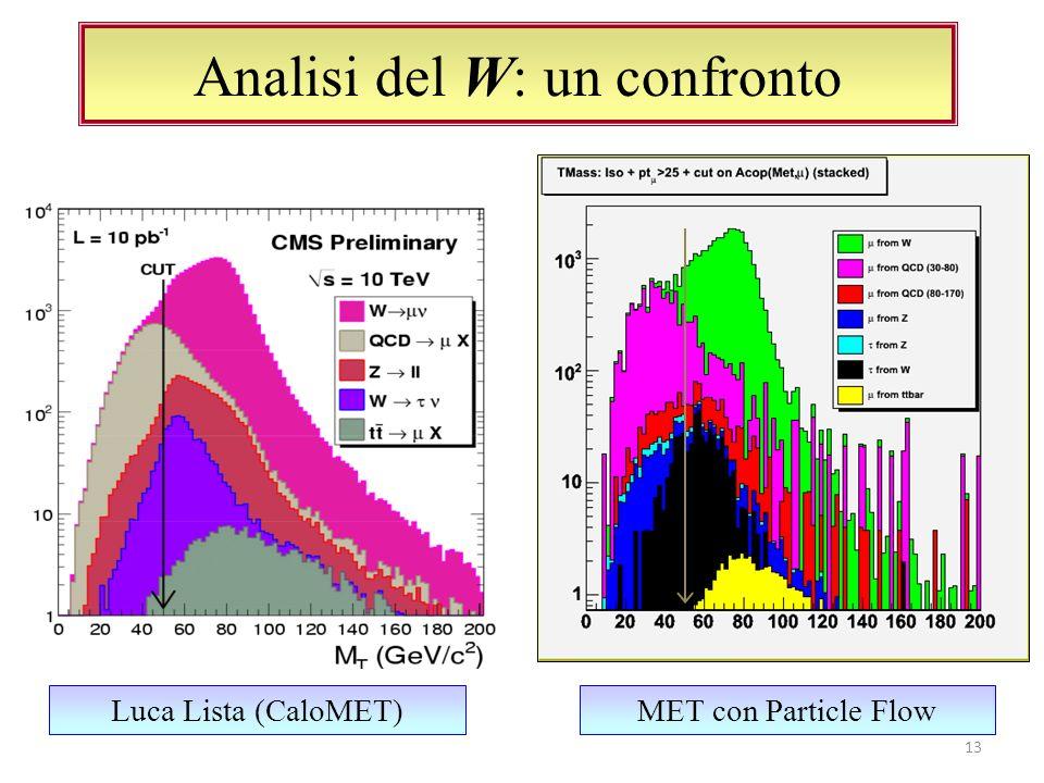 Analisi del W: un confronto 13 MET con Particle FlowLuca Lista (CaloMET)