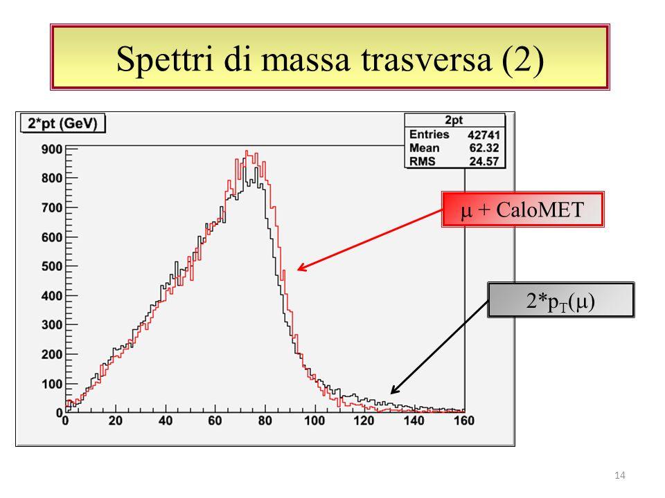 Spettri di massa trasversa (2) 14 2*p T ( ) + CaloMET
