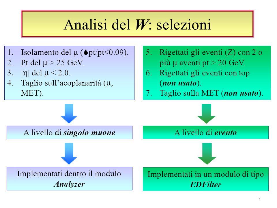 Analisi del W: selezioni 7 1.Isolamento del ( pt/pt<0.09).