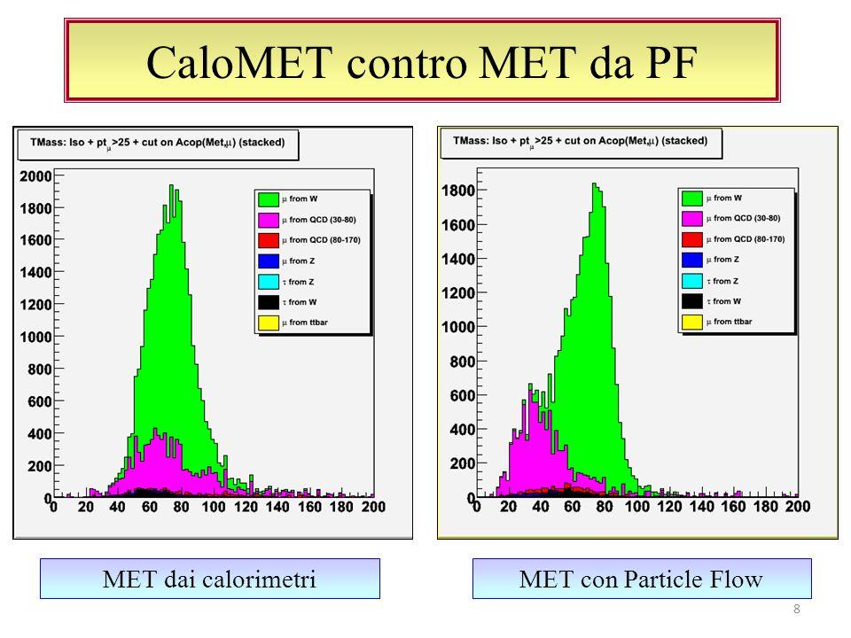 CaloMET contro MET da PF 8 MET con Particle FlowMET dai calorimetri