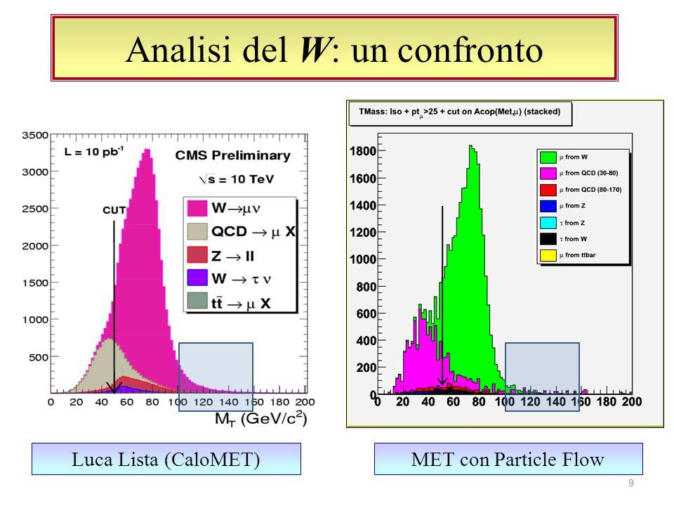 Analisi del W: un confronto 9 MET con Particle FlowLuca Lista (CaloMET)