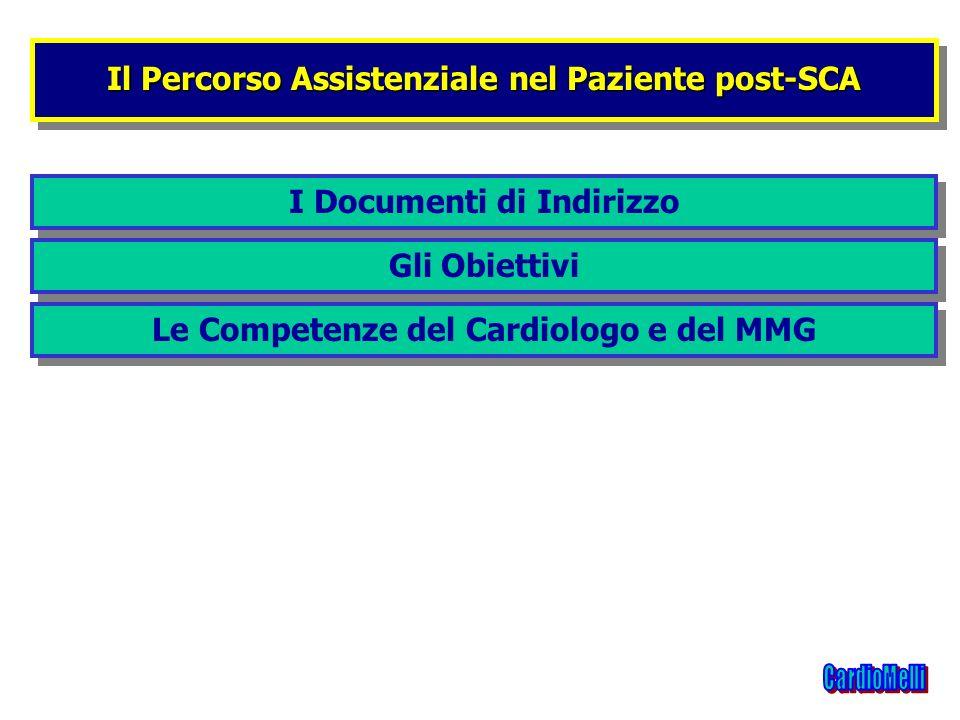 Il Percorso Assistenziale nel Paziente post-SCA I Documenti di Indirizzo Gli Obiettivi Le Competenze del Cardiologo e del MMG