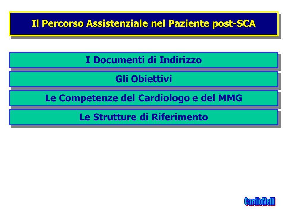 Il Percorso Assistenziale nel Paziente post-SCA I Documenti di Indirizzo Gli Obiettivi Le Competenze del Cardiologo e del MMG Le Strutture di Riferime