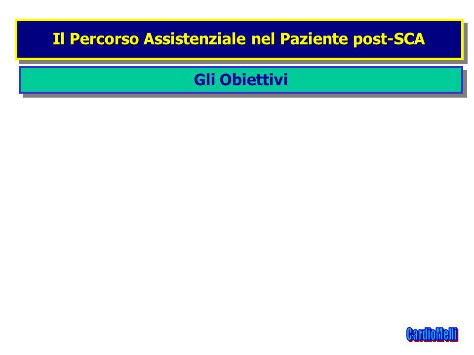 Il Percorso Assistenziale nel Paziente post-SCA Gli Obiettivi