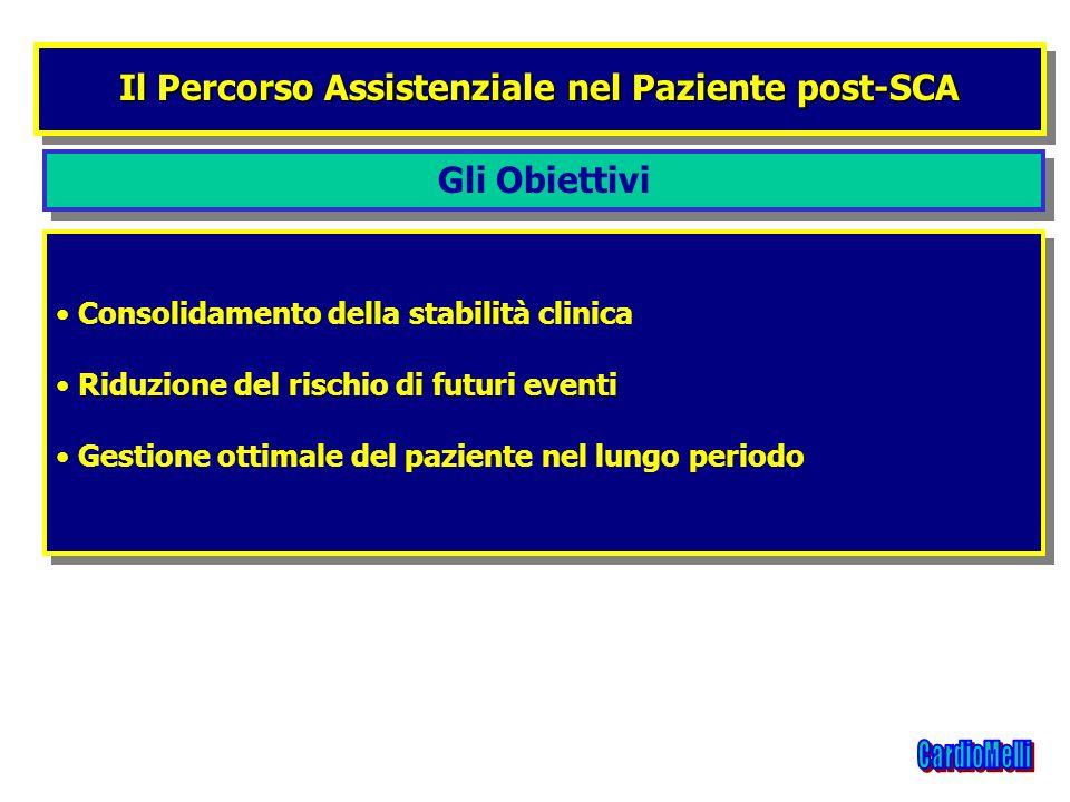 Il Percorso Assistenziale nel Paziente post-SCA Gli Obiettivi Consolidamento della stabilità clinica Riduzione del rischio di futuri eventi Gestione o