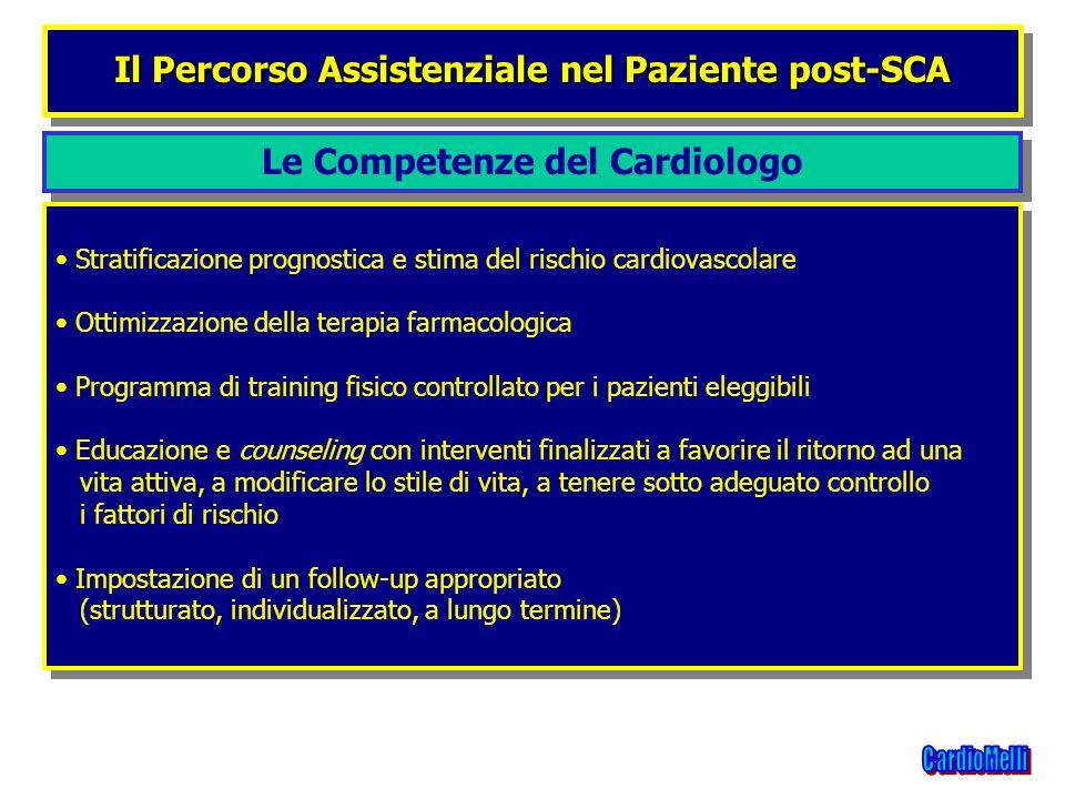 Le Competenze del Cardiologo Il Percorso Assistenziale nel Paziente post-SCA Stratificazione prognostica e stima del rischio cardiovascolare Ottimizza