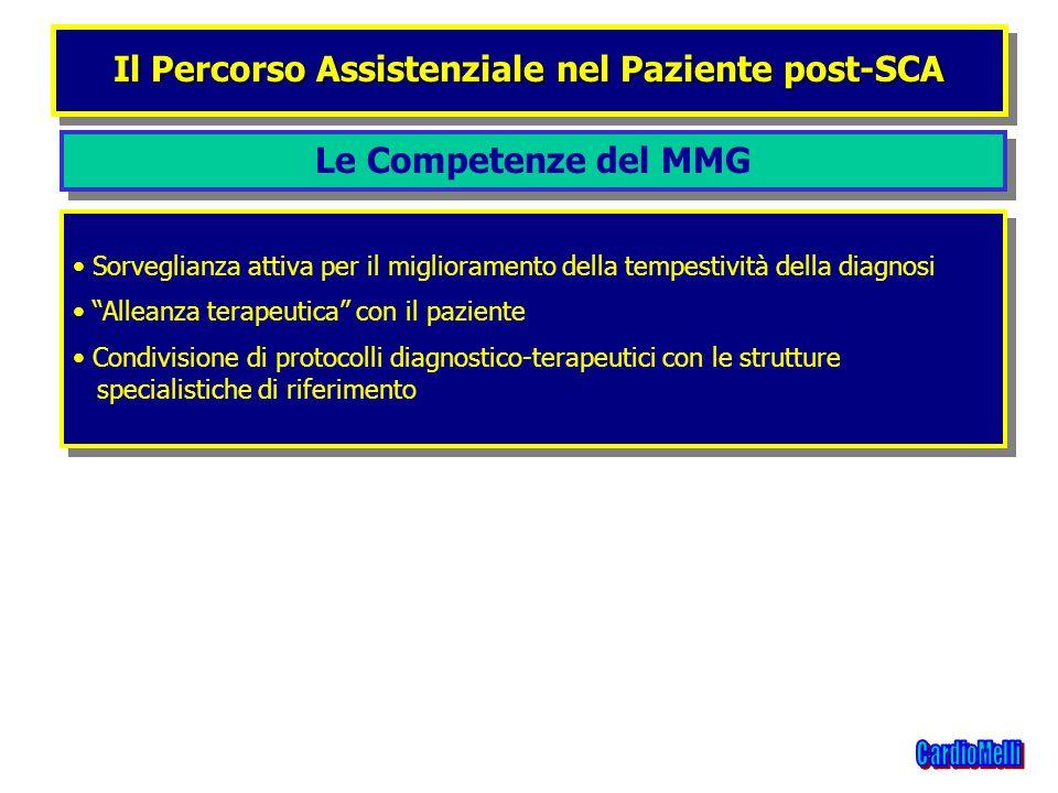 Le Competenze del MMG Il Percorso Assistenziale nel Paziente post-SCA Sorveglianza attiva per il miglioramento della tempestività della diagnosi Allea