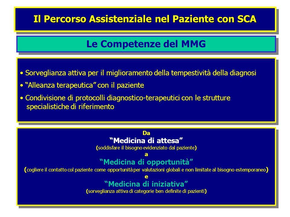 Le Competenze del MMG Il Percorso Assistenziale nel Paziente con SCA Sorveglianza attiva per il miglioramento della tempestività della diagnosi Allean