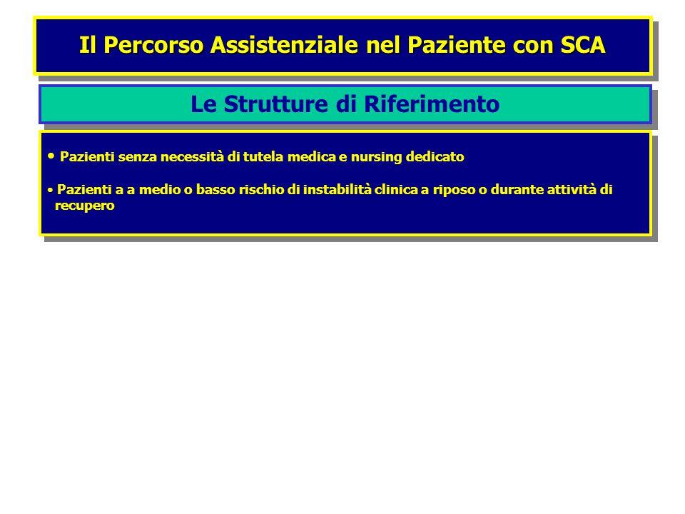 Il Percorso Assistenziale nel Paziente con SCA Le Strutture di Riferimento Pazienti senza necessità di tutela medica e nursing dedicato Pazienti a a m