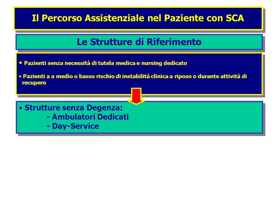 Il Percorso Assistenziale nel Paziente con SCA Strutture senza Degenza: - Ambulatori Dedicati - Day-Service Strutture senza Degenza: - Ambulatori Dedi