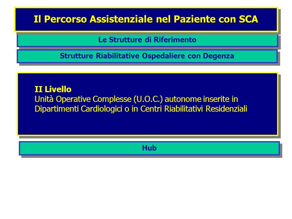 Le Strutture di Riferimento Il Percorso Assistenziale nel Paziente con SCA Strutture Riabilitative Ospedaliere con Degenza II Livello Unità Operative