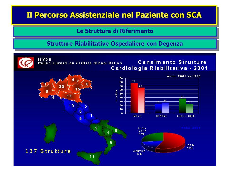 Le Strutture di Riferimento Il Percorso Assistenziale nel Paziente con SCA Strutture Riabilitative Ospedaliere con Degenza