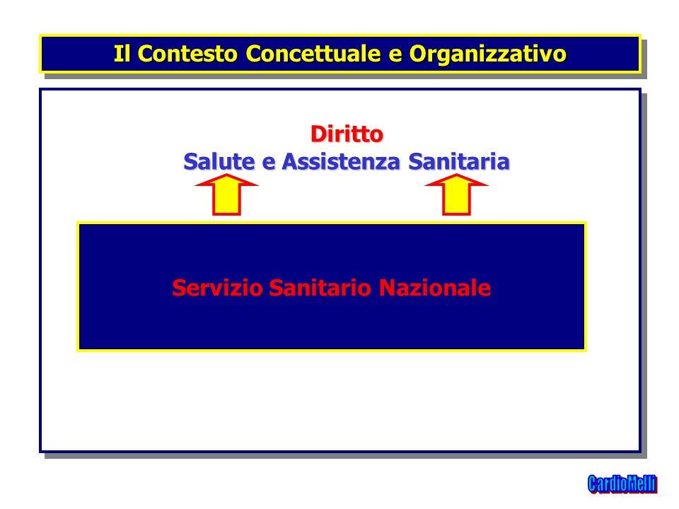 Diritto Diritto Salute e Assistenza Sanitaria Salute e Assistenza Sanitaria Diritto Diritto Salute e Assistenza Sanitaria Salute e Assistenza Sanitari