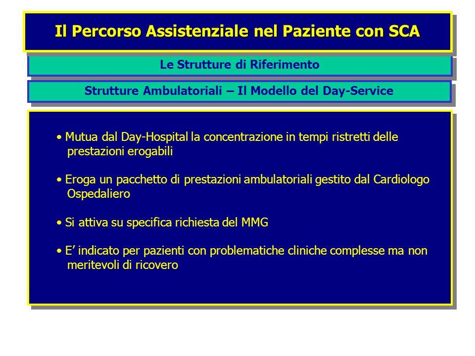 Le Strutture di Riferimento Il Percorso Assistenziale nel Paziente con SCA Strutture Ambulatoriali – Il Modello del Day-Service Mutua dal Day-Hospital
