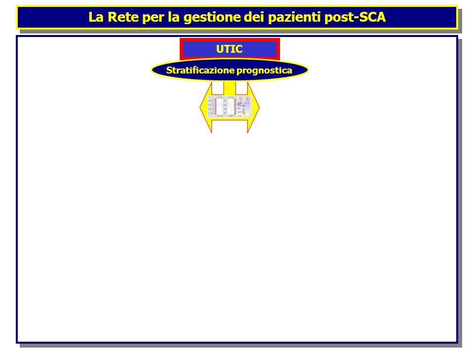 La Rete per la gestione dei pazienti post-SCA UTIC Stratificazione prognostica