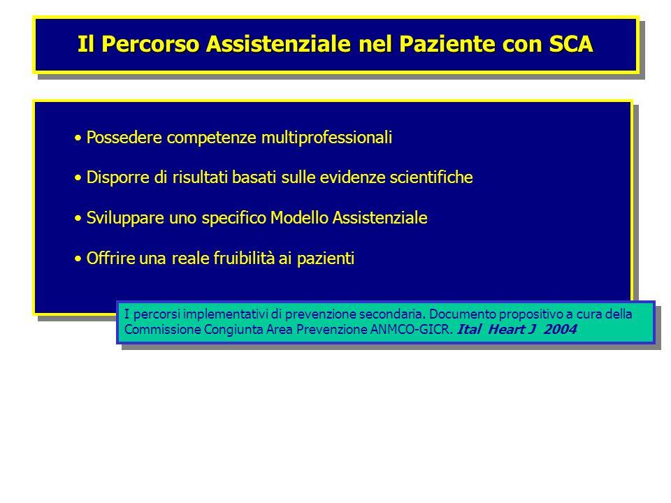 Il Percorso Assistenziale nel Paziente con SCA Possedere competenze multiprofessionali Disporre di risultati basati sulle evidenze scientifiche Svilup