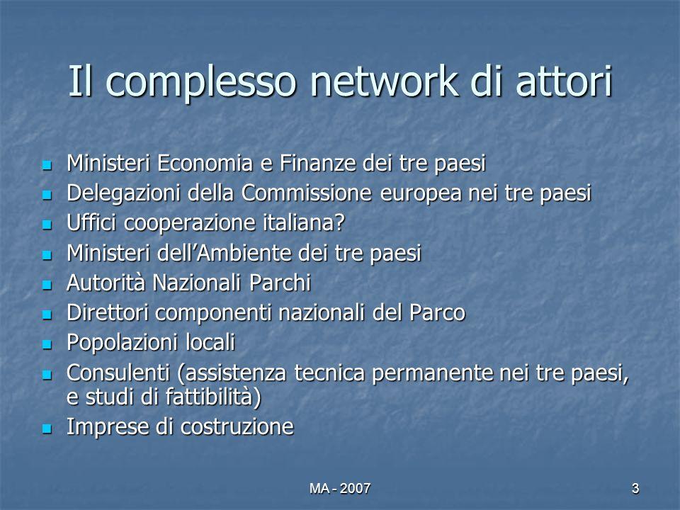 MA - 20073 Il complesso network di attori Ministeri Economia e Finanze dei tre paesi Ministeri Economia e Finanze dei tre paesi Delegazioni della Comm