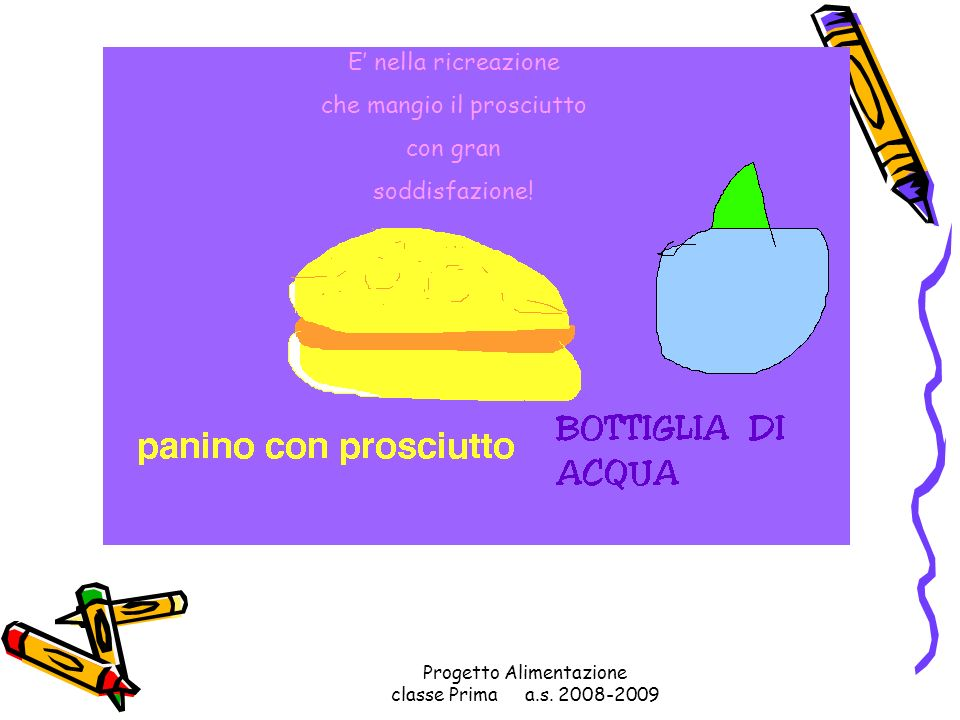 Progetto Alimentazione classe Prima a.s. 2008-2009 Il panino con il prosciutto? Me lo mangio tutto! Quando mangio la banana? Ogni giorno della settima