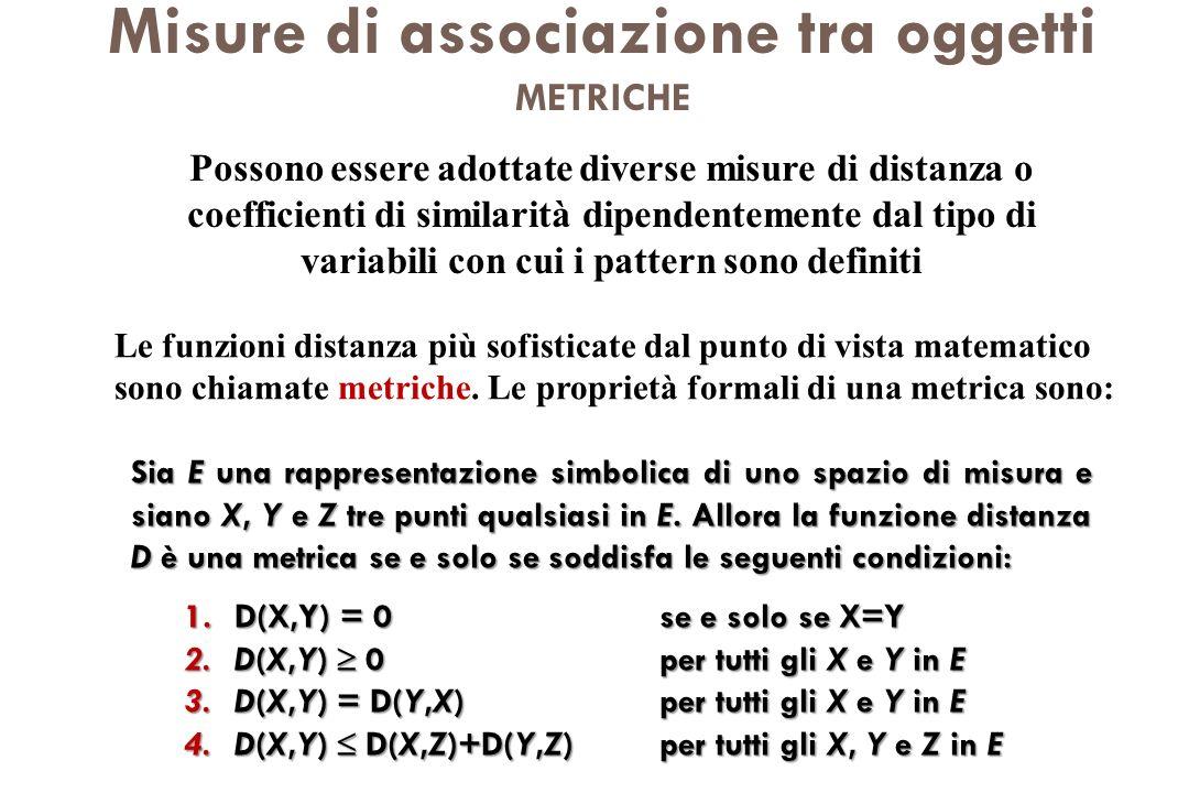 Misure di associazione tra oggetti METRICHE Possono essere adottate diverse misure di distanza o coefficienti di similarità dipendentemente dal tipo d