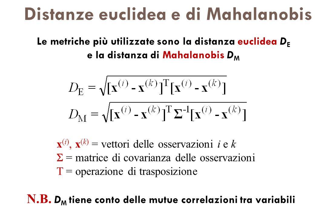 Distanze euclidea e di Mahalanobis Le metriche più utilizzate sono la distanza euclidea D E e la distanza di Mahalanobis D M x (i), x (k) = vettori de