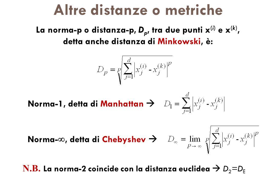 Altre distanze o metriche La norma-p o distanza-p, D p, tra due punti x (i) e x (k), detta anche distanza di Minkowski, è: N.B. La norma-2 coincide co