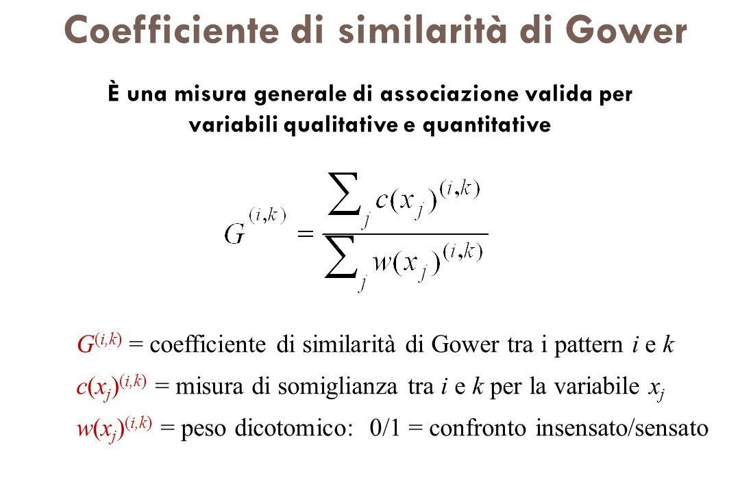 Coefficiente di similarità di Gower È una misura generale di associazione valida per variabili qualitative e quantitative G (i,k) = coefficiente di si