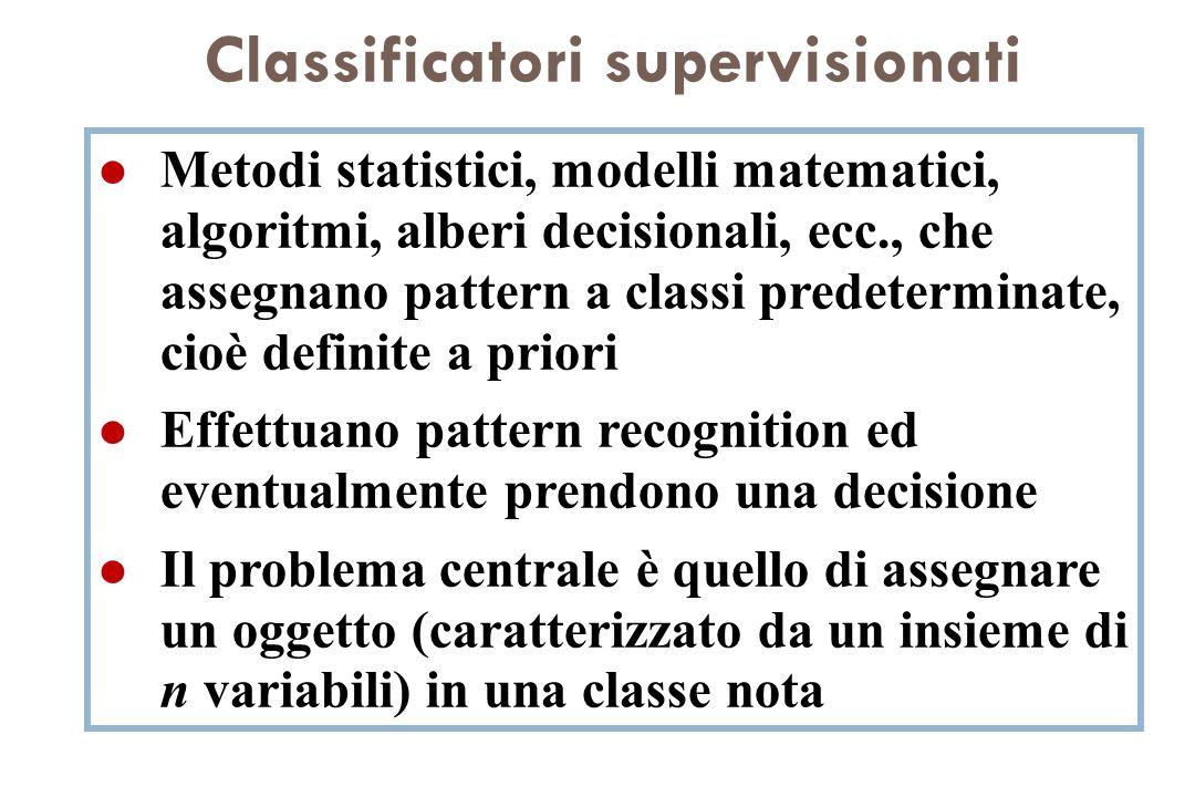Classificatori supervisionati l Metodi statistici, modelli matematici, algoritmi, alberi decisionali, ecc., che assegnano pattern a classi predetermin
