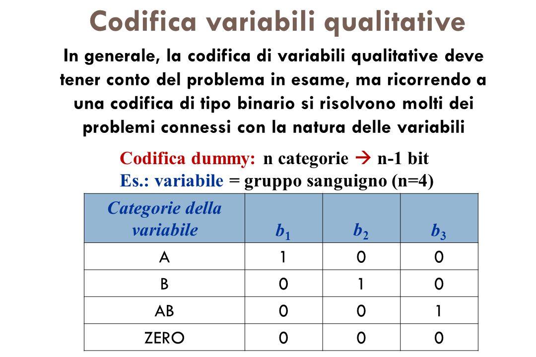 Codifica variabili qualitative In generale, la codifica di variabili qualitative deve tener conto del problema in esame, ma ricorrendo a una codifica