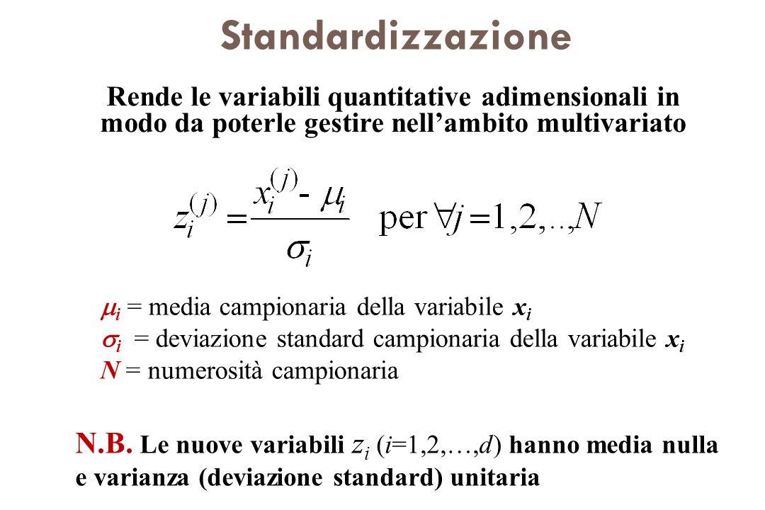 Standardizzazione Rende le variabili quantitative adimensionali in modo da poterle gestire nellambito multivariato N.B. Le nuove variabili z i (i=1,2,