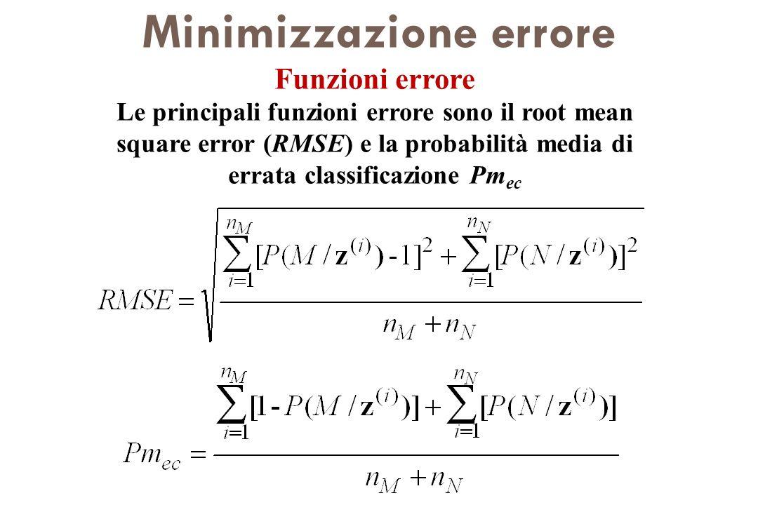 Minimizzazione errore Funzioni errore Le principali funzioni errore sono il root mean square error (RMSE) e la probabilità media di errata classificaz