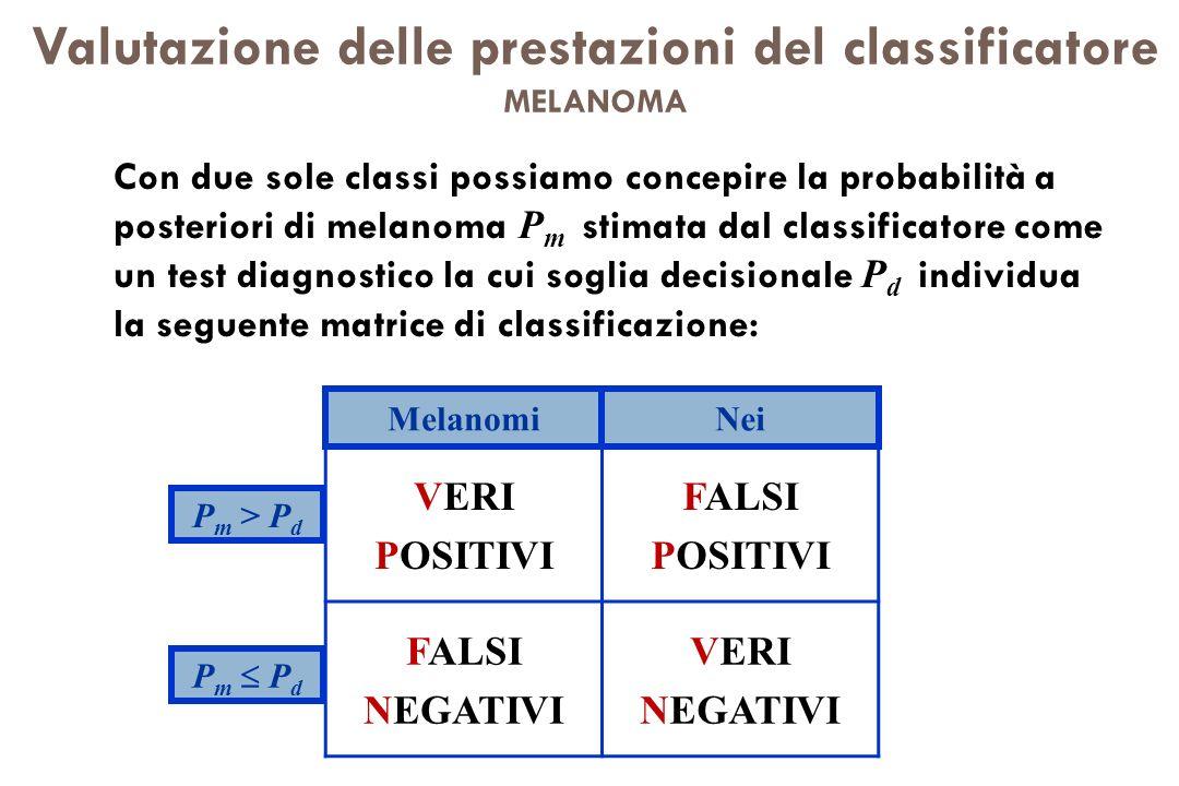 Valutazione delle prestazioni del classificatore MELANOMA Con due sole classi possiamo concepire la probabilità a posteriori di melanoma P m stimata d