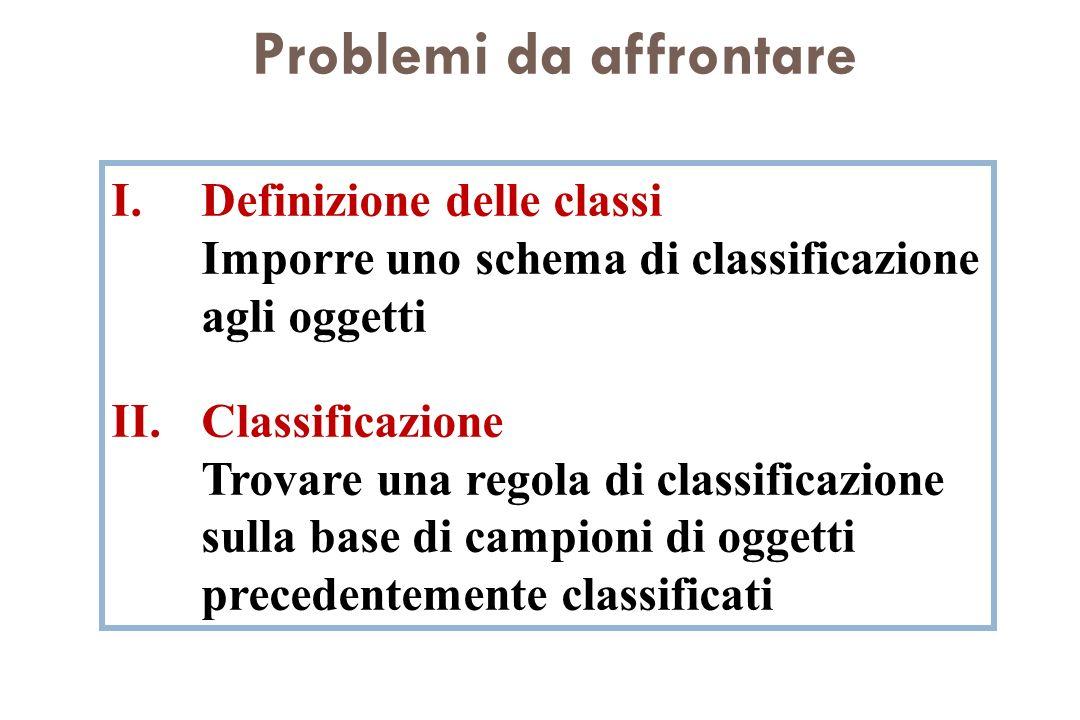 Problemi da affrontare I.Definizione delle classi Imporre uno schema di classificazione agli oggetti II.Classificazione Trovare una regola di classifi