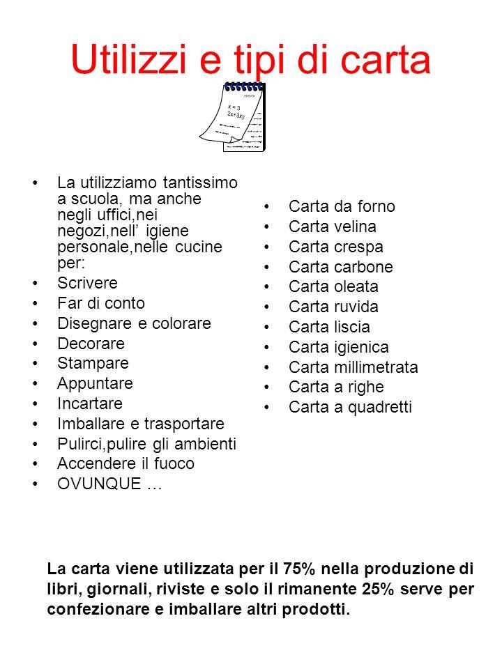 Utilizzi e tipi di carta La utilizziamo tantissimo a scuola, ma anche negli uffici,nei negozi,nell igiene personale,nelle cucine per: Scrivere Far di