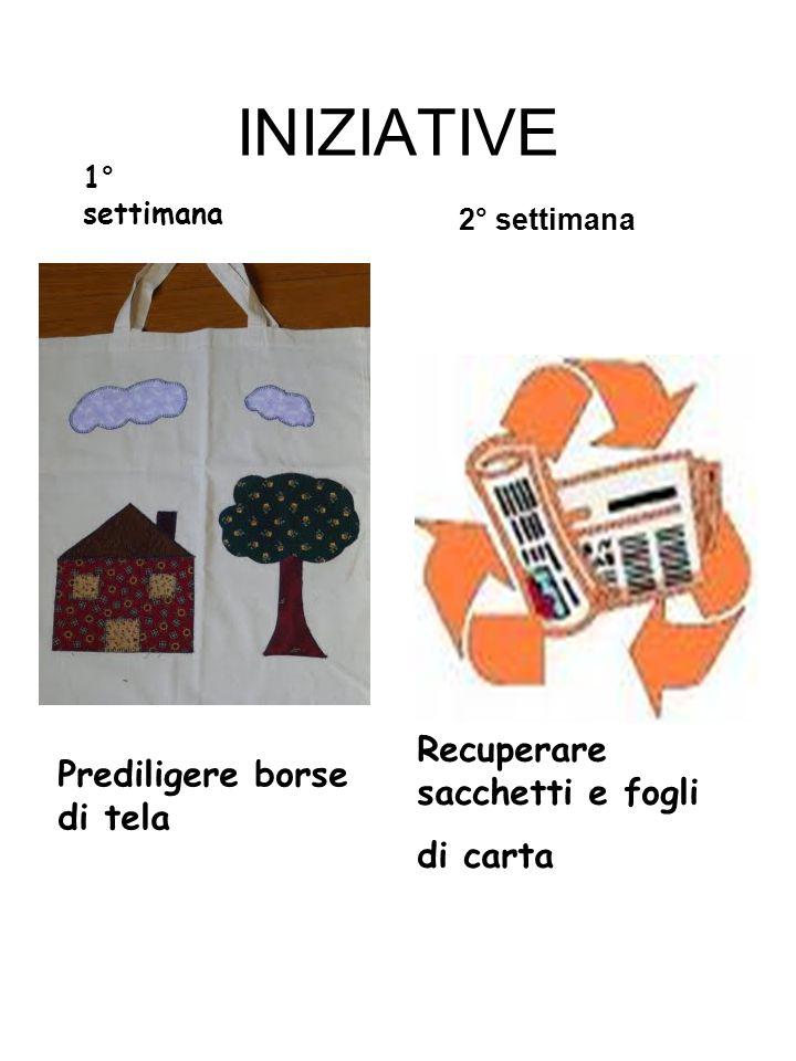 INIZIATIVE Prediligere borse di tela Recuperare sacchetti e fogli di carta 1° settimana 2° settimana